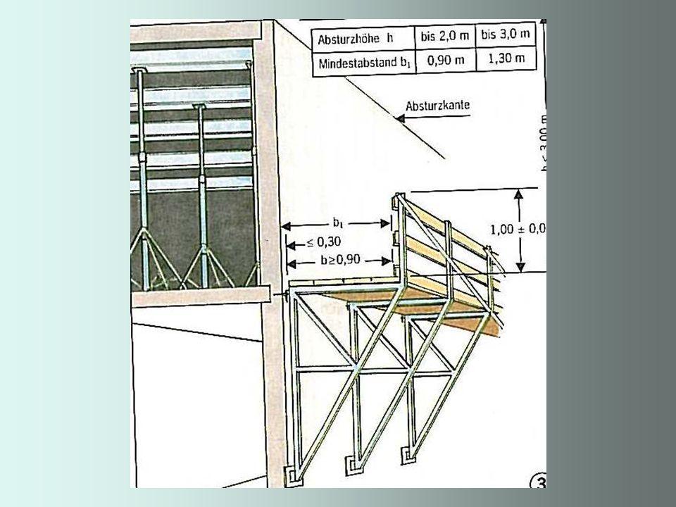 Tetőn végzett munka A vizes, a csúszós vagy a töredezett tetőborítás esetén a 20 fok dőlésszög alatt is szükséges a munkavállalók lezuhanása és a tárgyak leesése elleni védelem biztosítása.