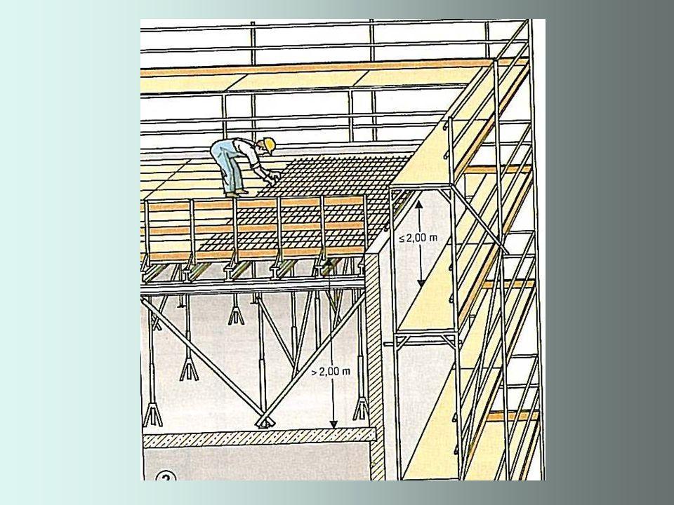 Tetőn végzett munka A biztonsági kötélzetet olyan helyre kell rögzíteni, ahol az megfelelően el tudja viselni az esetleges lezuhanásból adódó terhelést.