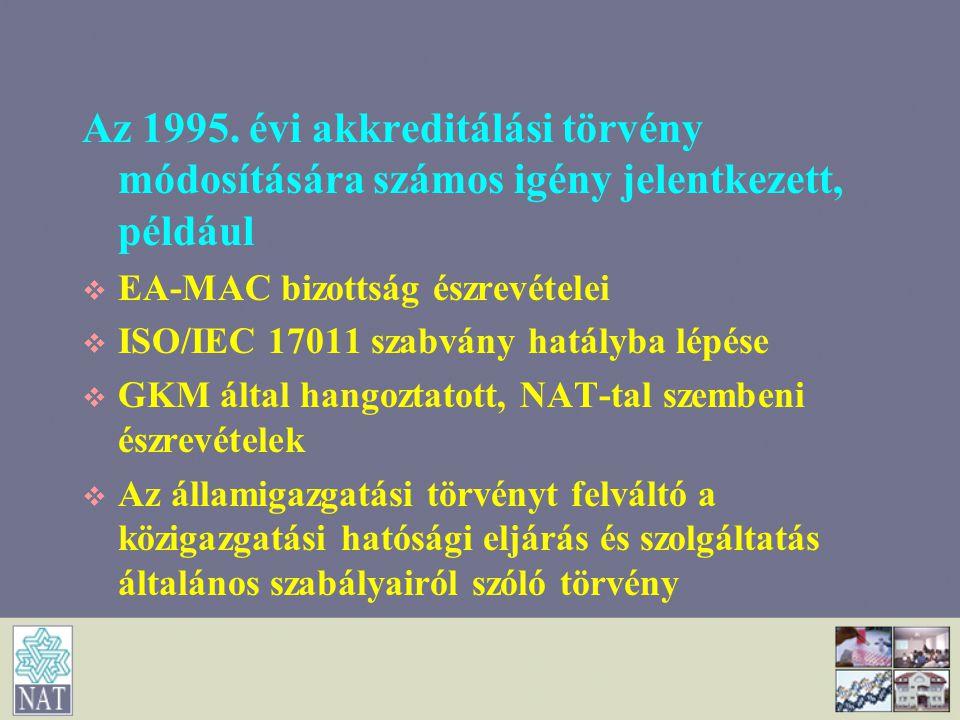 Az 1995. évi akkreditálási törvény módosítására számos igény jelentkezett, például   EA-MAC bizottság észrevételei   ISO/IEC 17011 szabvány hatály