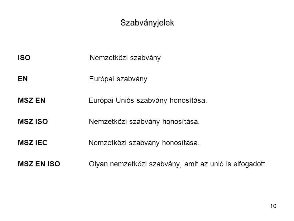 10 Szabványjelek ISO Nemzetközi szabvány EN Európai szabvány MSZ EN Európai Uniós szabvány honosítása. MSZ ISO Nemzetközi szabvány honosítása. MSZ IEC