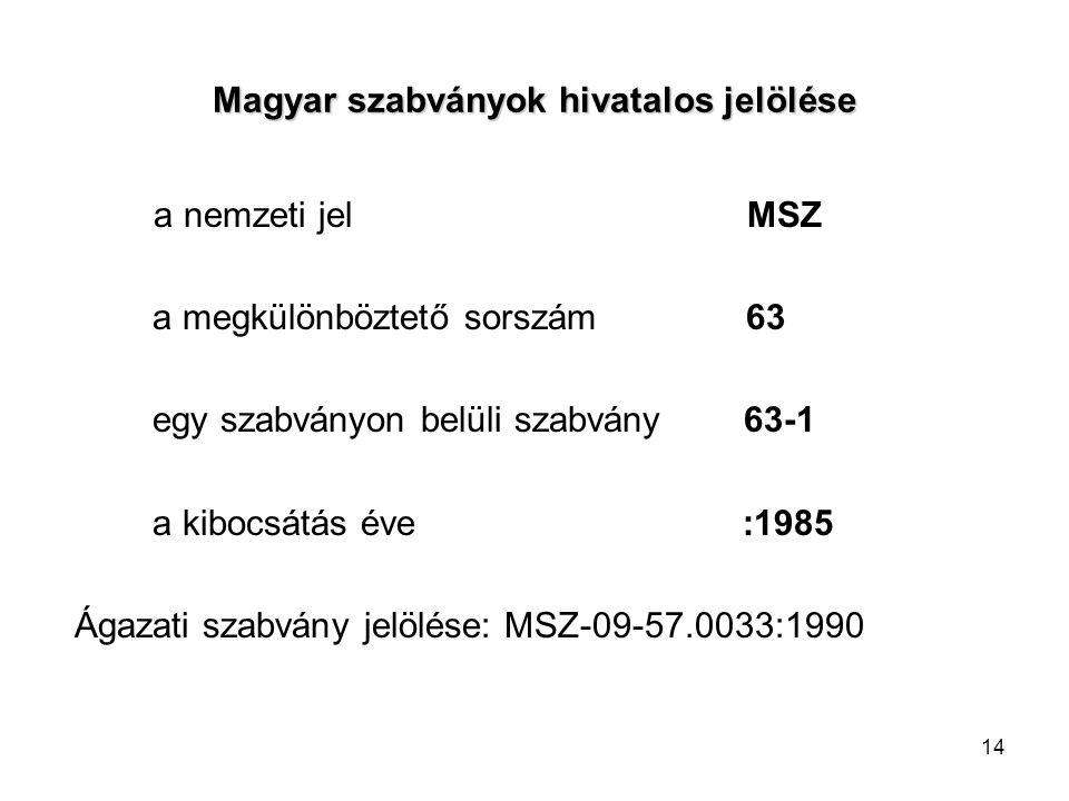 14 Magyar szabványok hivatalos jelölése a nemzeti jel MSZ a megkülönböztető sorszám 63 egy szabványon belüli szabvány 63-1 a kibocsátás éve :1985 Ágaz