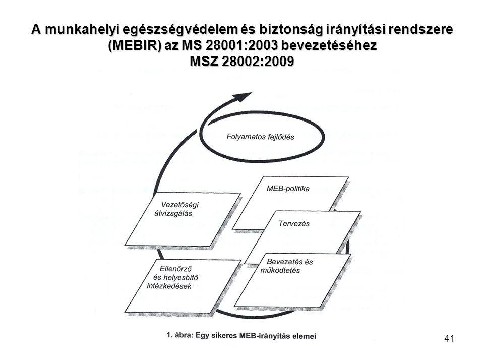41 A munkahelyi egészségvédelem és biztonság irányítási rendszere (MEBIR) az MS 28001:2003 bevezetéséhez MSZ 28002:2009
