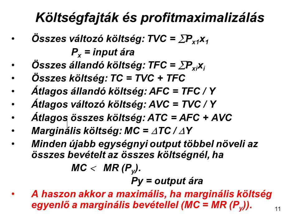 11 Költségfajták és profitmaximalizálás Összes változó költség: TVC =  P x1 x 1 P x = input ára Összes állandó költség: TFC =  P xi x i Összes költs