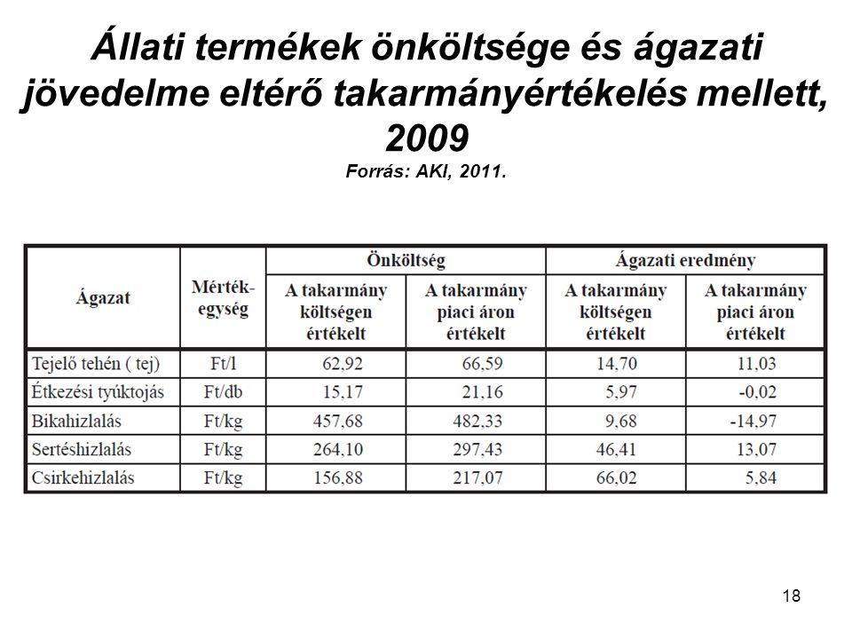 18 Állati termékek önköltsége és ágazati jövedelme eltérő takarmányértékelés mellett, 2009 Forrás: AKI, 2011.