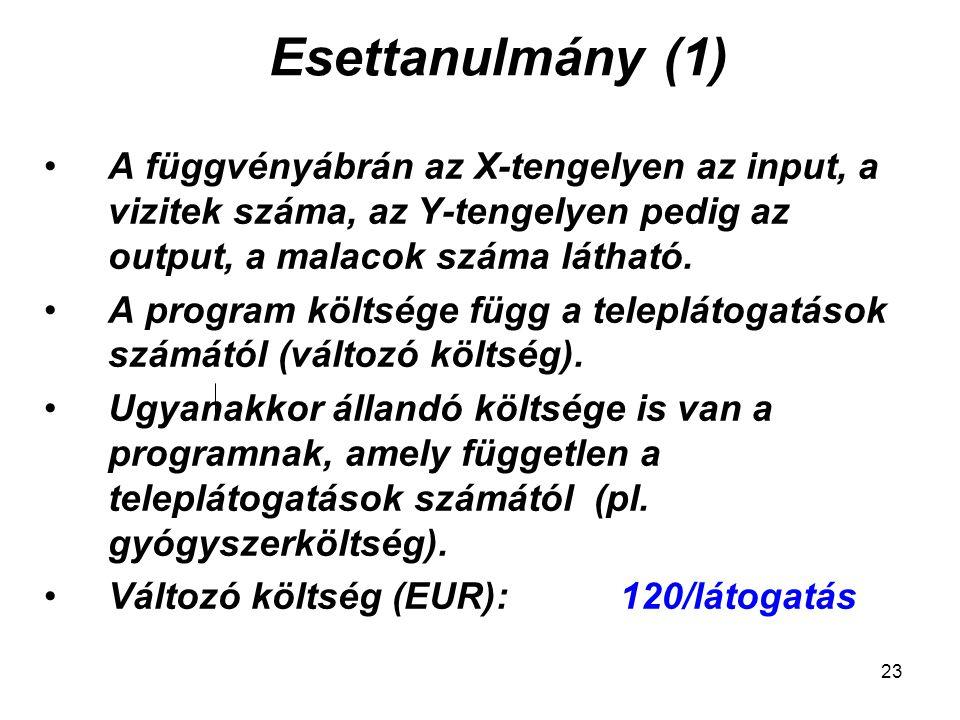 23 Esettanulmány (1) A függvényábrán az X-tengelyen az input, a vizitek száma, az Y-tengelyen pedig az output, a malacok száma látható. A program költ