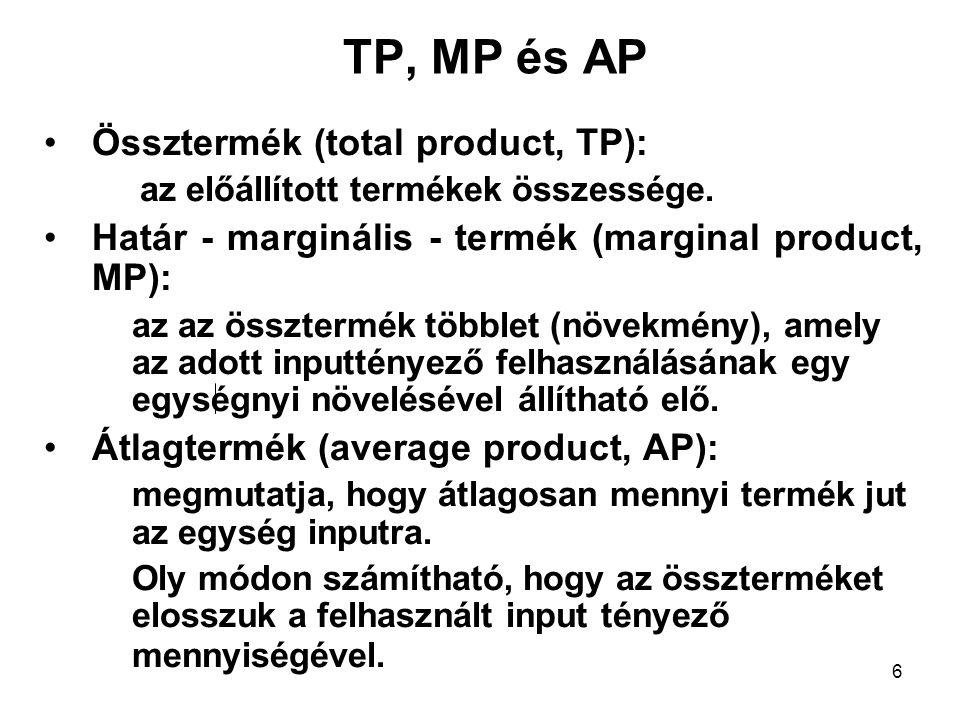 6 TP, MP és AP Össztermék (total product, TP): az előállított termékek összessége. Határ - marginális - termék (marginal product, MP): az az össztermé