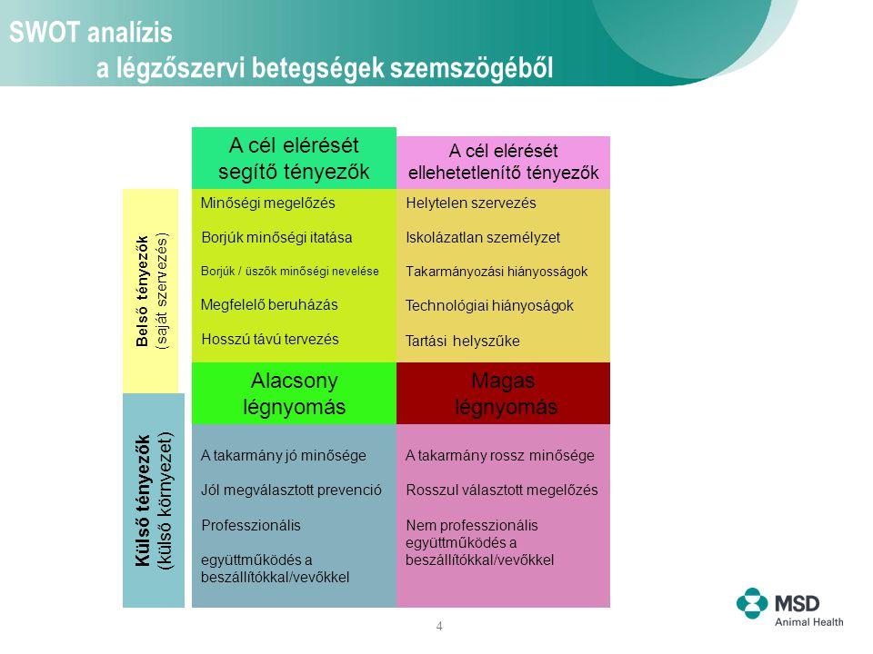 25 Szarvasmarha – nem csak istálló diagnosztika Eseti tanulmány: Pneumónia a borjaknál Projekt szám CZ.1.07/2.2.00_07.0490 www.vfu.cz/pripadovestudie