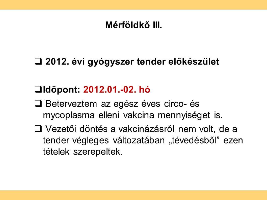 Mérföldkő III.  2012. évi gyógyszer tender előkészület  Időpont: 2012.01.-02.