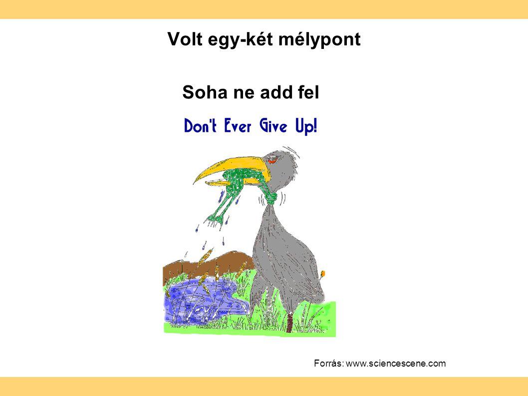 Volt egy-két mélypont Soha ne add fel Forrás: www.sciencescene.com