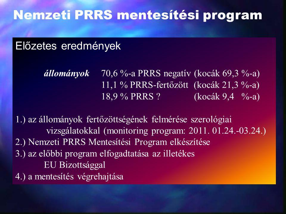 Nemzeti PRRS mentesítési program Előzetes eredmények állományok 70,6 %-a PRRS negatív (kocák 69,3 %-a) 11,1 % PRRS-fertőzött (kocák 21,3 %-a) 18,9 % PRRS .