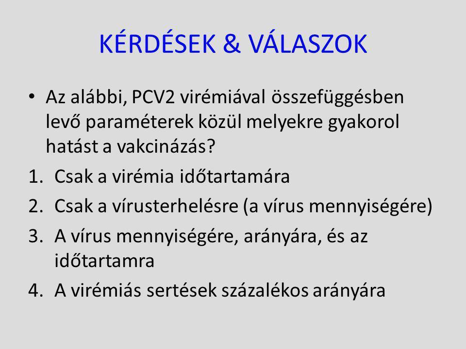 KÉRDÉSEK & VÁLASZOK Az alábbi, PCV2 virémiával összefüggésben levő paraméterek közül melyekre gyakorol hatást a vakcinázás.