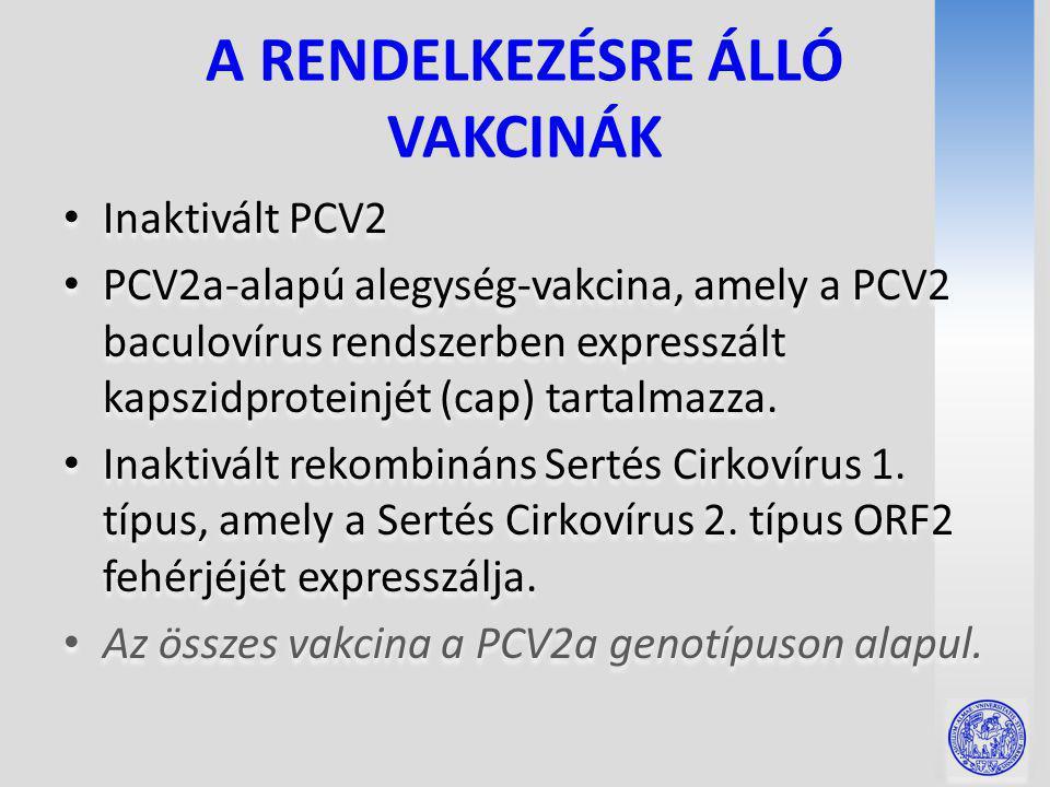 A RENDELKEZÉSRE ÁLLÓ VAKCINÁK Inaktivált PCV2 PCV2a-alapú alegység-vakcina, amely a PCV2 baculovírus rendszerben expresszált kapszidproteinjét (cap) tartalmazza.