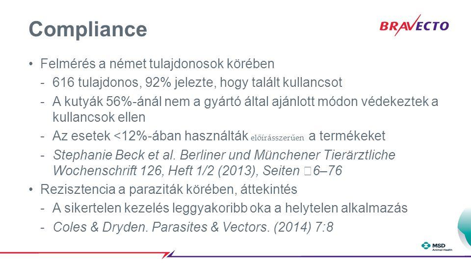 Compliance Felmérés a német tulajdonosok körében -616 tulajdonos, 92% jelezte, hogy talált kullancsot -A kutyák 56%-ánál nem a gyártó által ajánlott m