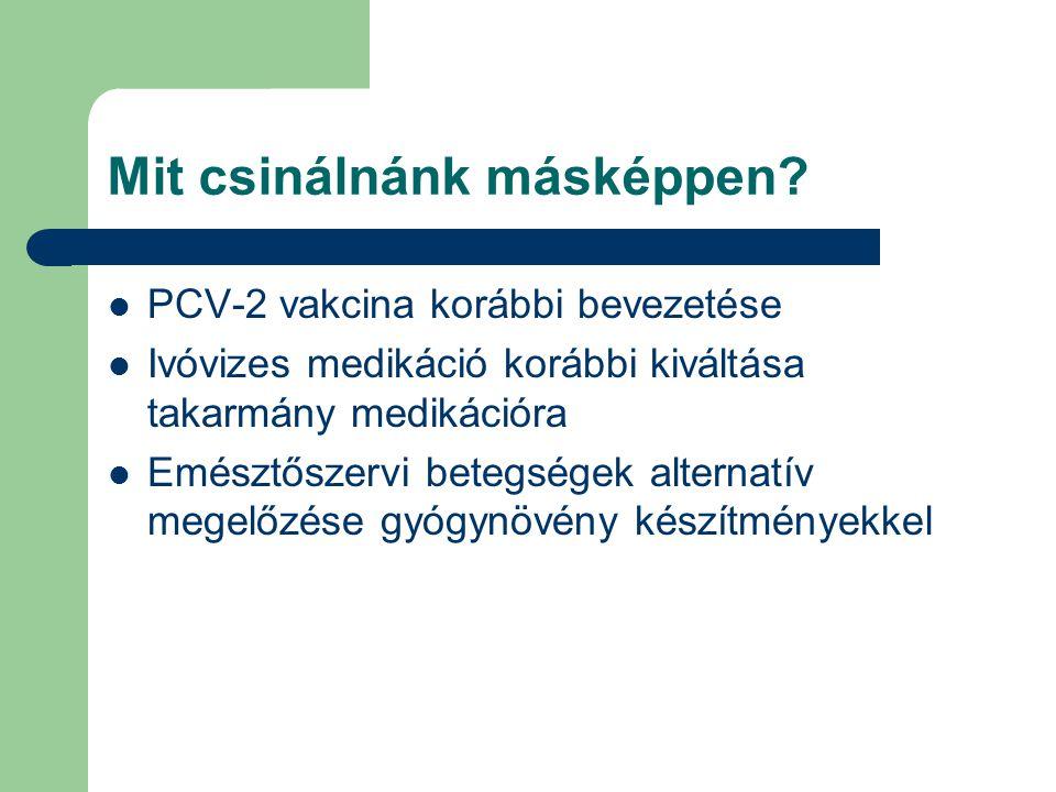 Mit csinálnánk másképpen? PCV-2 vakcina korábbi bevezetése Ivóvizes medikáció korábbi kiváltása takarmány medikációra Emésztőszervi betegségek alterna