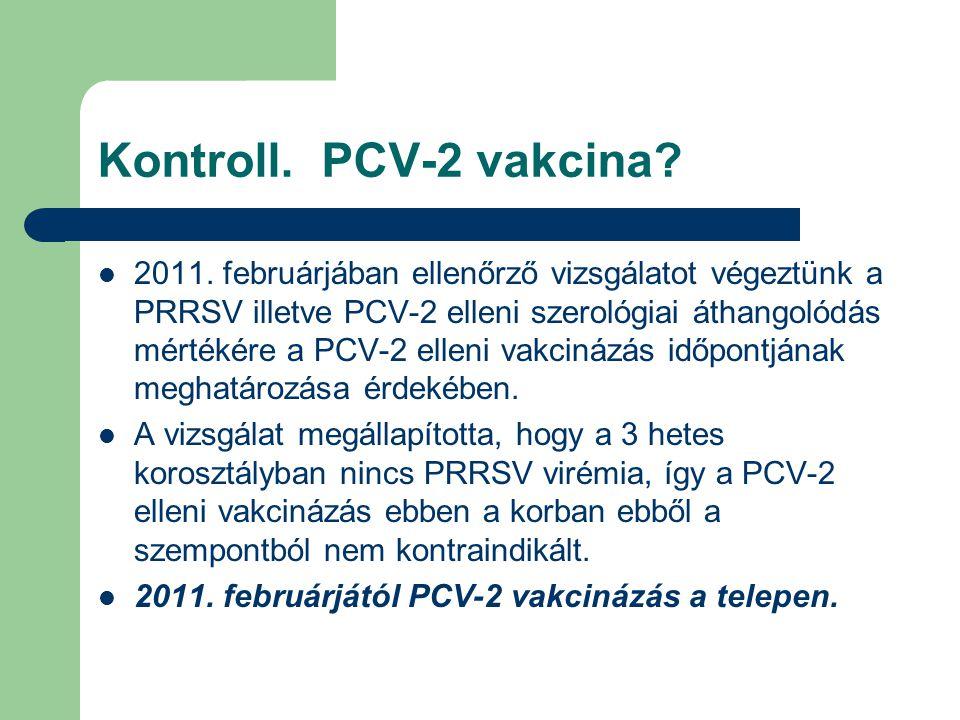 Kontroll. PCV-2 vakcina? 2011. februárjában ellenőrző vizsgálatot végeztünk a PRRSV illetve PCV-2 elleni szerológiai áthangolódás mértékére a PCV-2 el