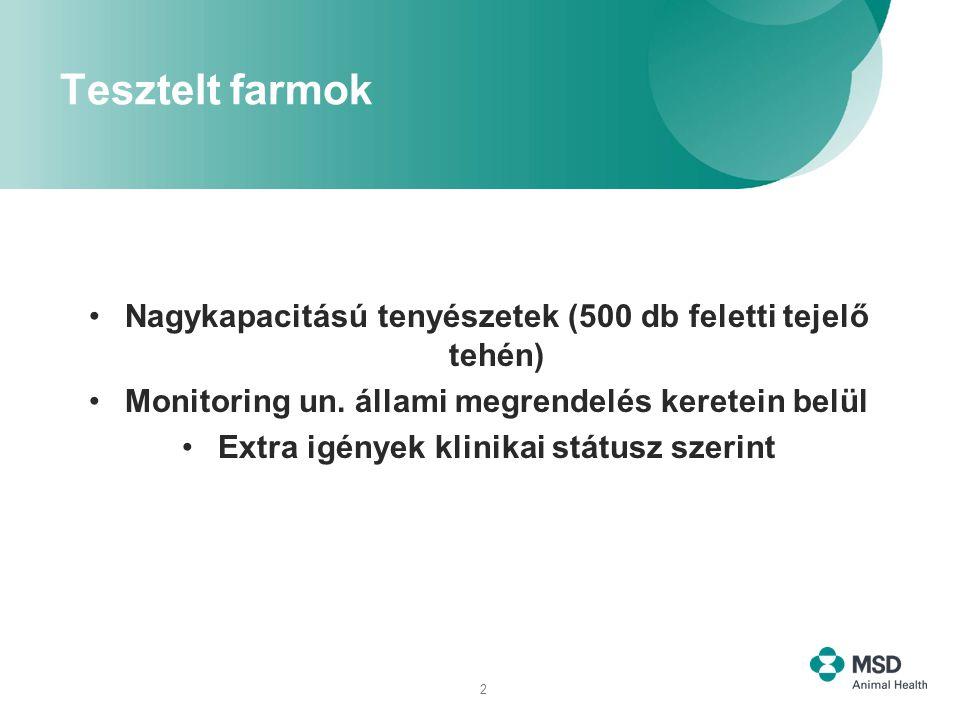 2 Tesztelt farmok Nagykapacitású tenyészetek (500 db feletti tejelő tehén) Monitoring un.