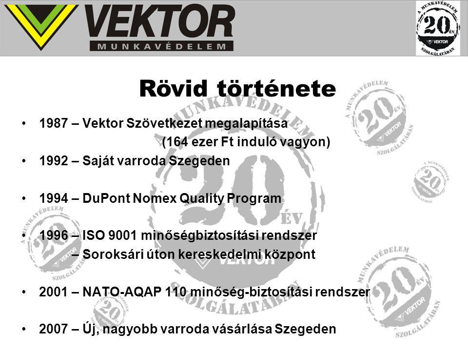 1987 – Vektor Szövetkezet megalapítása (164 ezer Ft induló vagyon) 1992 – Saját varroda Szegeden 1994 – DuPont Nomex Quality Program 1996 – ISO 9001 minőségbiztosítási rendszer – Soroksári úton kereskedelmi központ 2001 – NATO-AQAP 110 minőség-biztosítási rendszer 2007 – Új, nagyobb varroda vásárlása Szegeden Rövid története