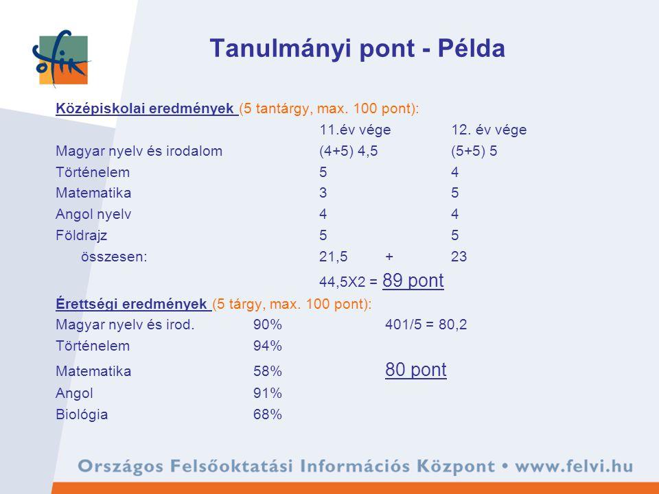 Tanulmányi pont - Példa Középiskolai eredmények (5 tantárgy, max.