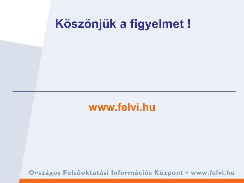 www.felvi.hu Köszönjük a figyelmet !