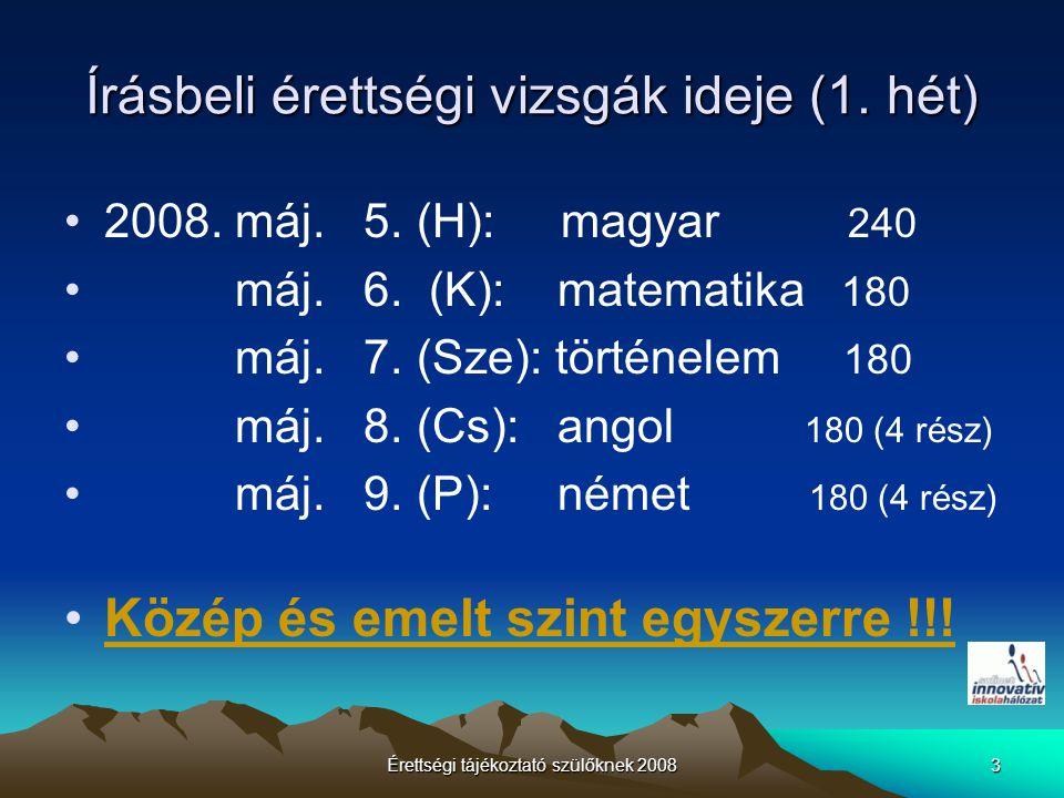 Érettségi tájékoztató szülőknek 20084 Írásbeli érettségi vizsgák ideje (2.