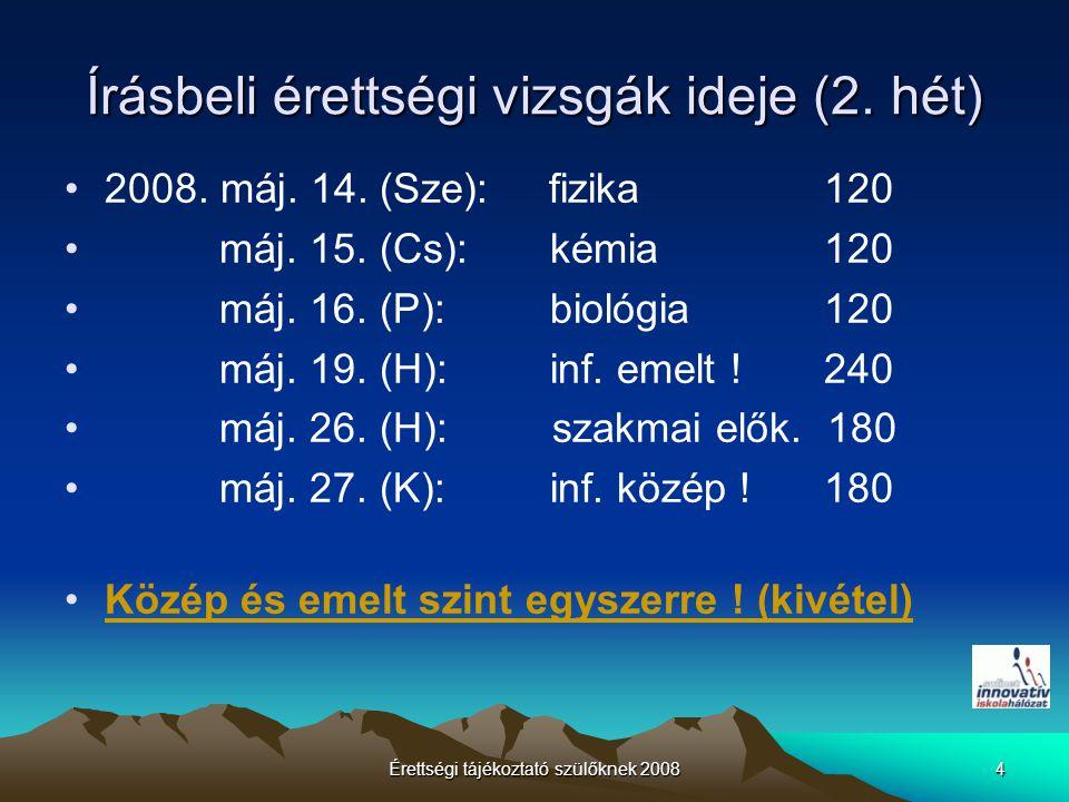 Érettségi tájékoztató szülőknek 20085 Nézd meg, mit írtál… Írásbeli dolgozatok megtekintésének várható ideje: 2008.