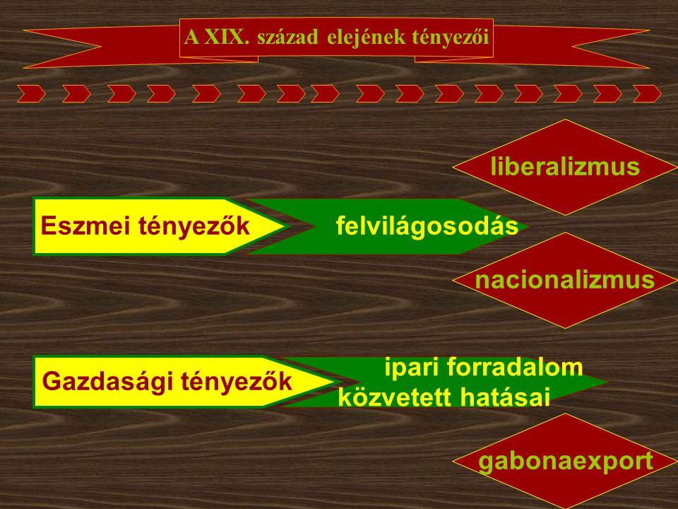 A XIX. század elejének tényezői Eszmei tényezők felvilágosodás liberalizmus nacionalizmus Gazdasági tényezők ipari forradalom közvetett hatásai gabona
