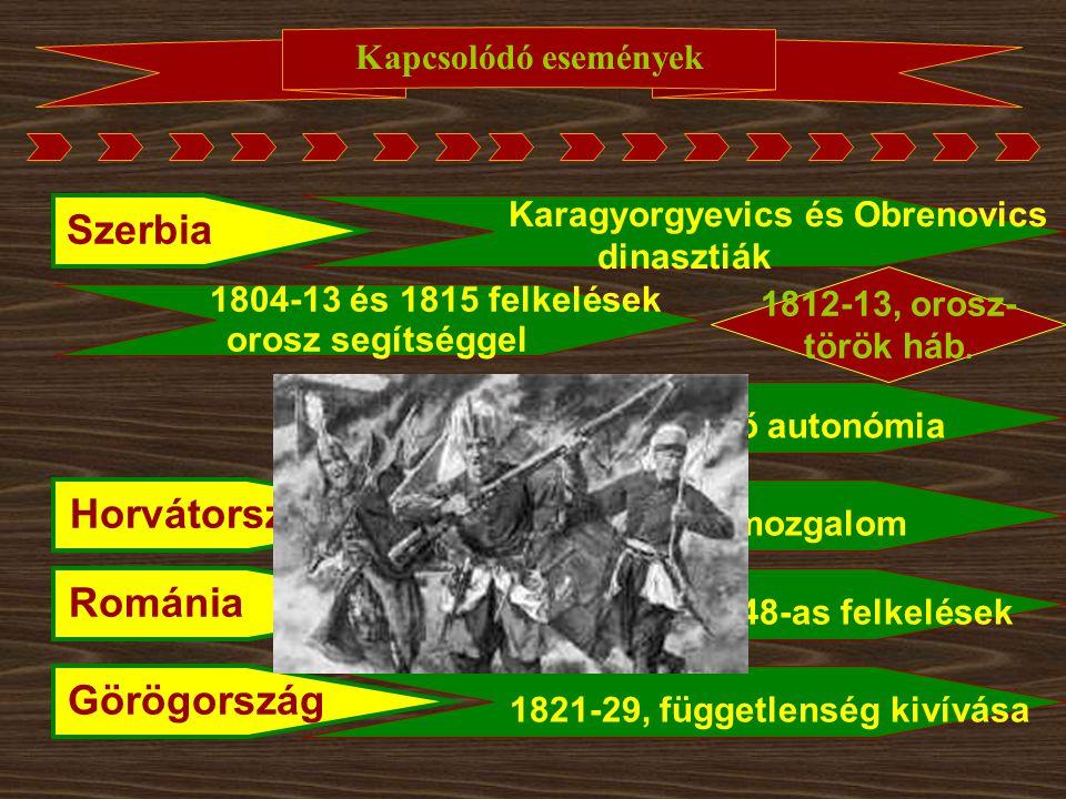 Kapcsolódó események Szerbia Karagyorgyevics és Obrenovics dinasztiák 1804-13 és 1815 felkelések orosz segítséggel 1830-tól belső autonómia Horvátorsz
