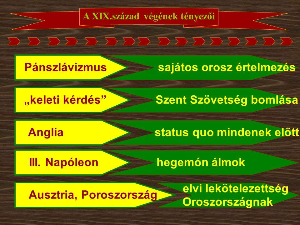 """A XIX.század végének tényezői Pánszlávizmus sajátos orosz értelmezés """"keleti kérdés"""" Szent Szövetség bomlása Anglia III. Napóleon Ausztria, Poroszorsz"""