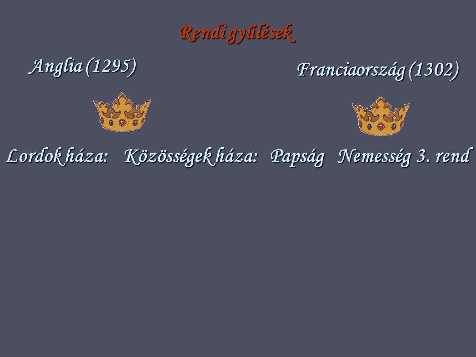 Rendi gyűlések Anglia (1295) Lordok háza: Közösségek háza: Franciaország (1302) Papság 3.