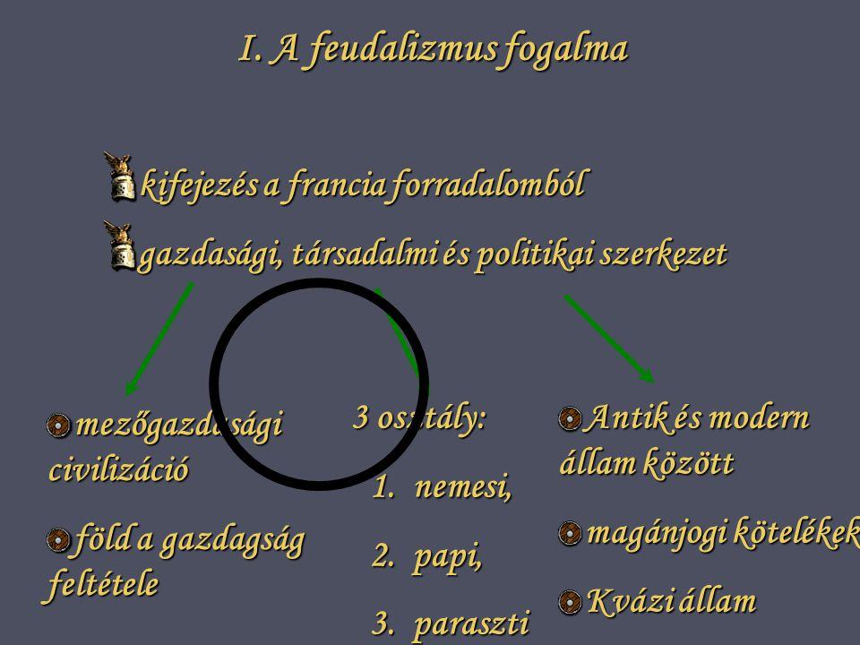 kifejezés a francia forradalomból gazdasági, társadalmi és politikai szerkezet I.