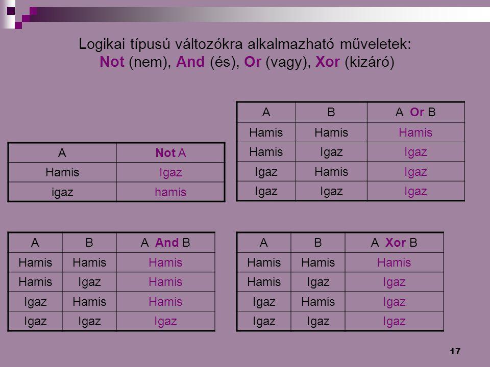 17 Logikai típusú változókra alkalmazható műveletek: Not (nem), And (és), Or (vagy), Xor (kizáró) ABA Xor B Hamis Igaz HamisIgaz ANot A HamisIgaz igaz