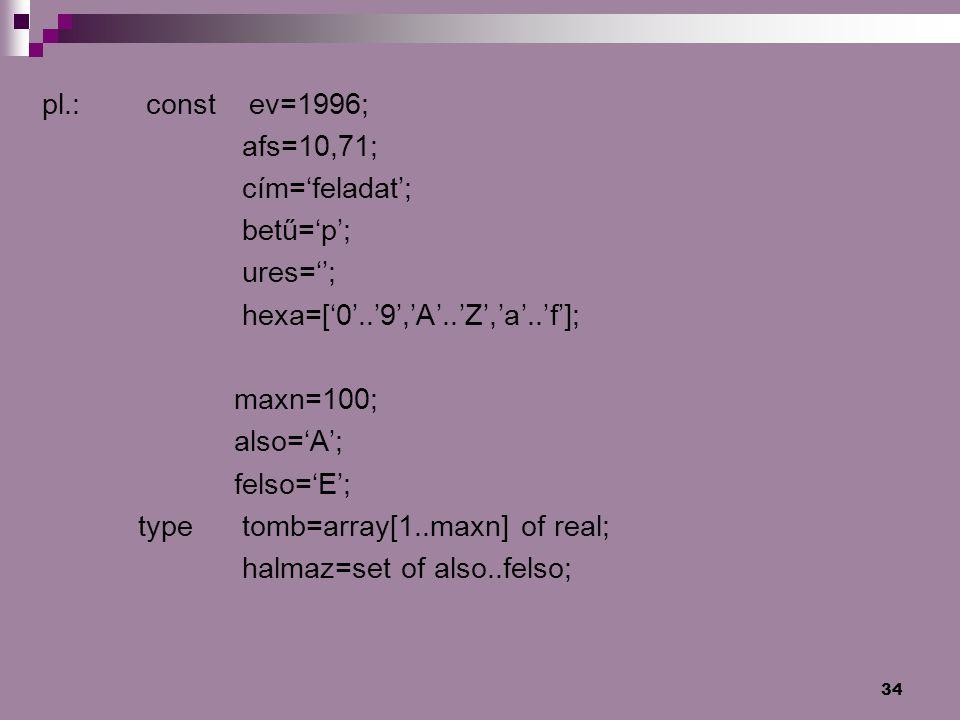 34 pl.: const ev=1996; afs=10,71; cím='feladat'; betű='p'; ures=''; hexa=['0'..'9','A'..'Z','a'..'f']; maxn=100; also='A'; felso='E'; type tomb=array[