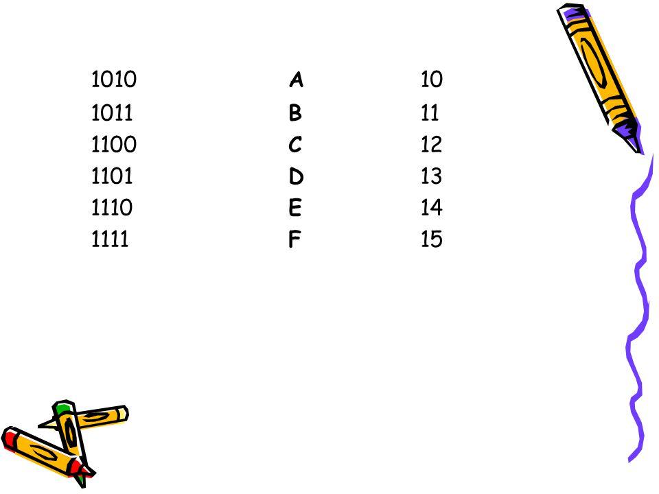 1010A10 1011B11 1100C12 1101D13 1110E14 1111F15