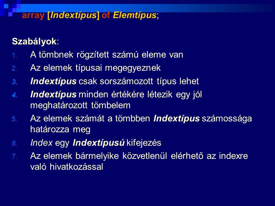 array [Indextípus] of Elemtípus; Szabályok: 1.A tömbnek rögzített számú eleme van 2.