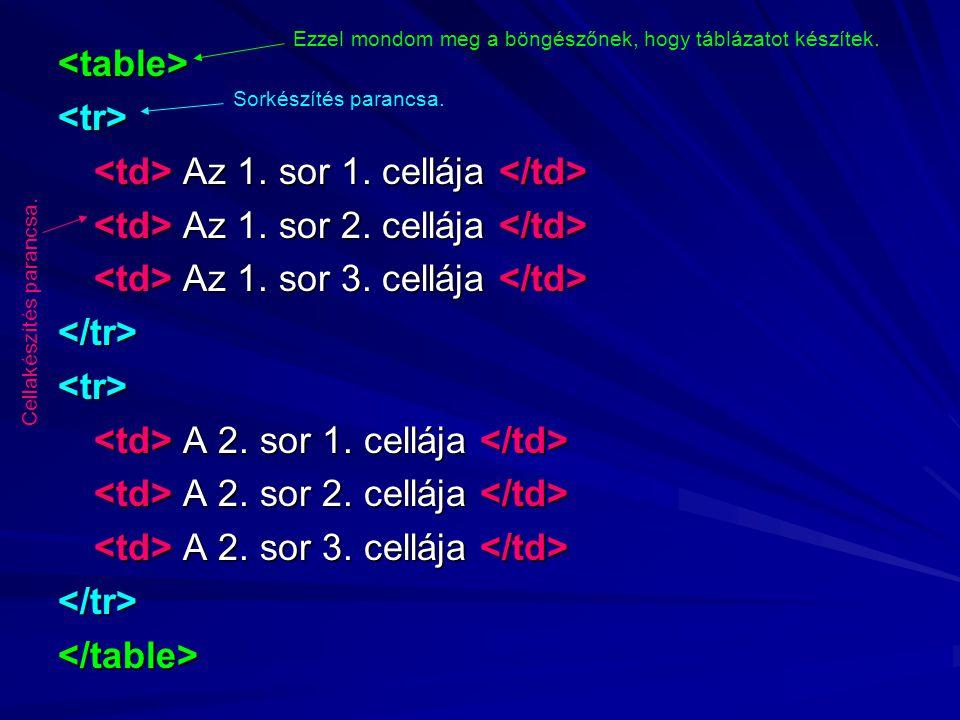 <table><tr> Az 1. sor 1. cellája Az 1. sor 1. cellája Az 1. sor 2. cellája Az 1. sor 2. cellája Az 1. sor 3. cellája Az 1. sor 3. cellája </tr><tr> A
