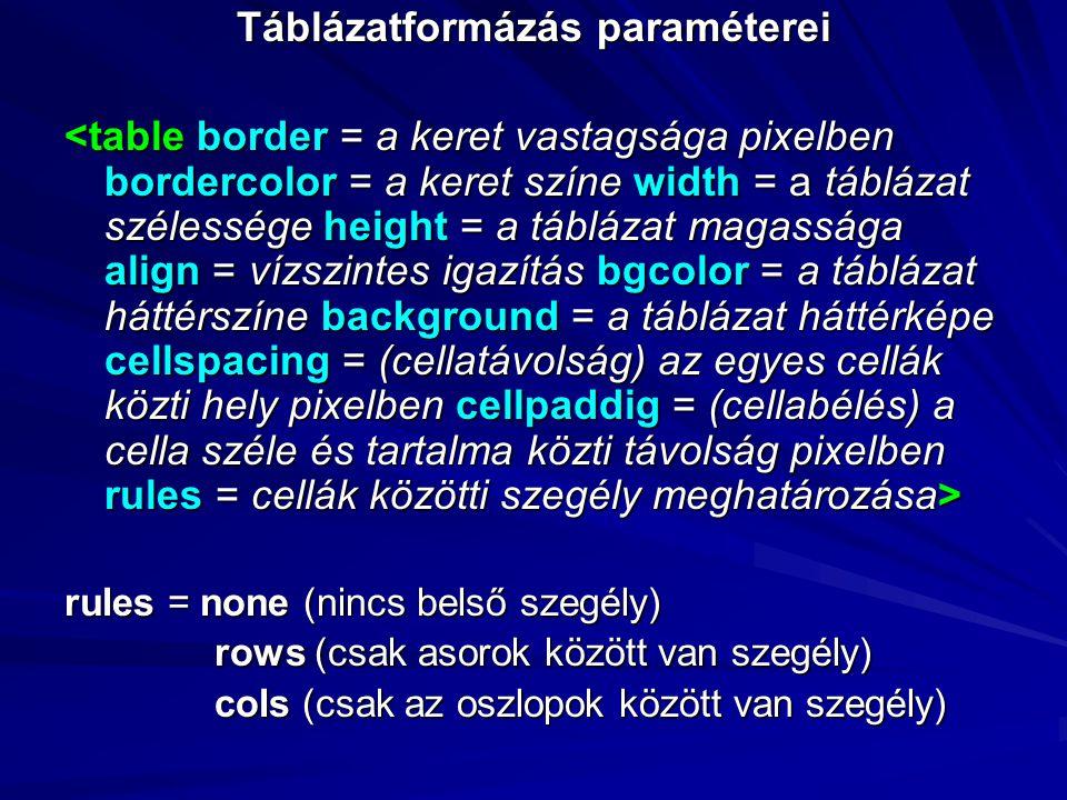 Sorformázás paraméterei valign = top (cella tetejére) middle (cella közepére) middle (cella közepére) bottom (cella aljára) bottom (cella aljára)