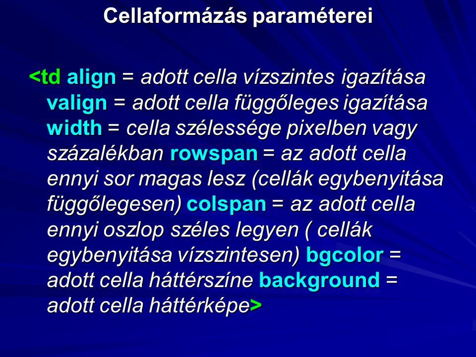 Cellaformázás paraméterei