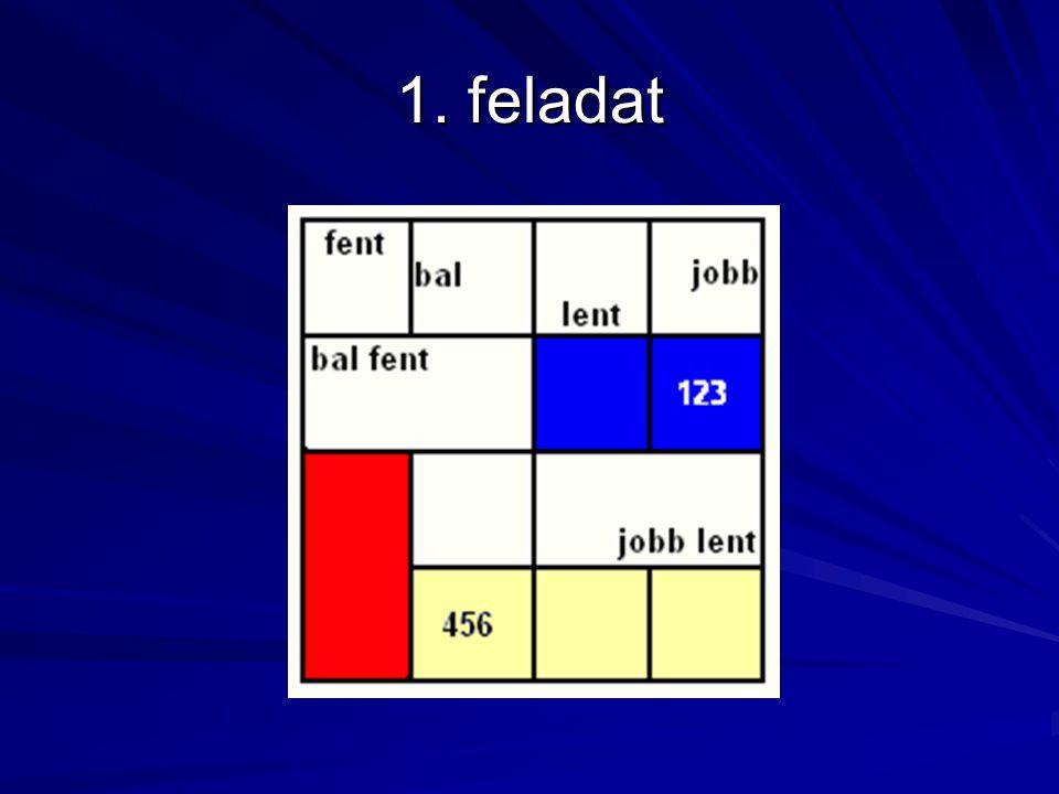 <HTML> Táblázat Táblázat <BODY> fent fent bal bal lent lent jobb jobb bal fent bal fent 123 123 </tr> <td> </td> jobb lent jobb lent </tr> 456 456 <td> </td><td> </td></tr></table> </BODY>