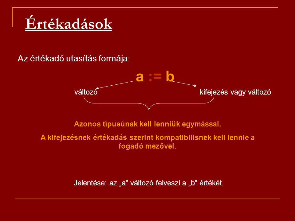 Értékadások Az értékadó utasítás formája: a := b változókifejezés vagy változó Azonos típusúnak kell lenniük egymással. A kifejezésnek értékadás szeri
