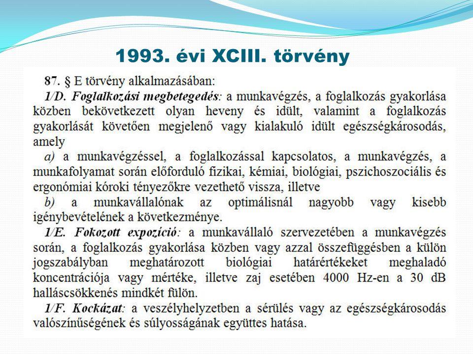 1993. évi XCIII. törvény
