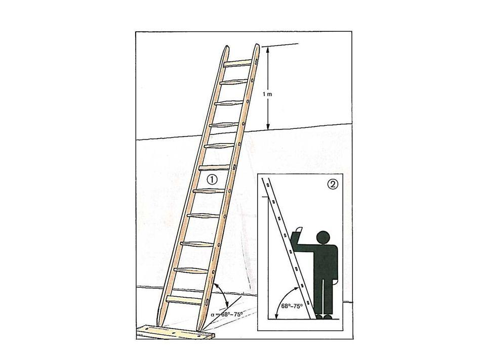 Állvány padozat, Az állványpadozatot 48 mm vastag állványpallóból, szabványos deszkatáblából, vagy terhelhetőség és állékonyság szempontjából ezekkel egyenértékű fából vagy fémből kell készíteni.