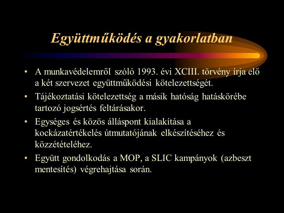Együttműködés a gyakorlatban A munkavédelemről szóló 1993.