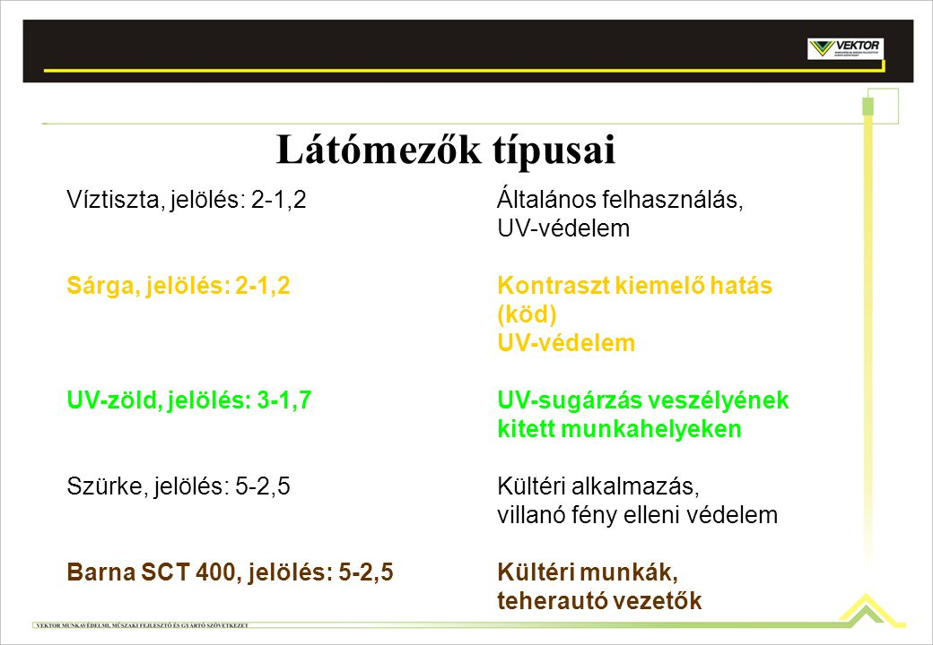 Víztiszta, jelölés: 2-1,2Általános felhasználás, UV-védelem Sárga, jelölés: 2-1,2Kontraszt kiemelő hatás (köd) UV-védelem UV-zöld, jelölés: 3-1,7UV-su
