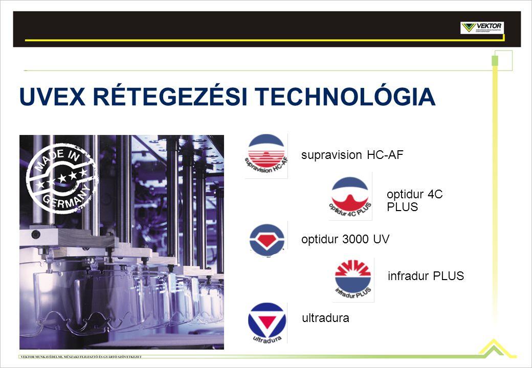 UVEX RÉTEGEZÉSI TECHNOLÓGIA supravision HC-AF optidur 4C PLUS infradur PLUS optidur 3000 UV ultradura