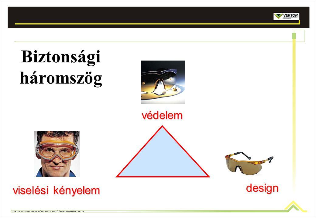 védelem viselési kényelem design Biztonsági háromszög