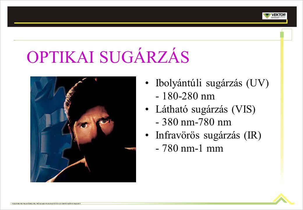 Ibolyántúli sugárzás (UV) -A kötőhártya nem engedi át, erős ibolyántúli sugárzás esetén azonban elnyeli a káros sugarakat -Szúró fájdalom – kötő- és szaruhártya gyulladás