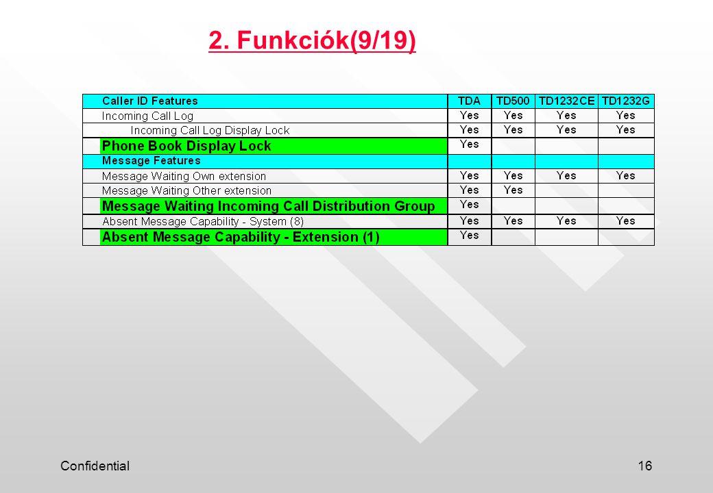 Confidential16 2. Funkciók(9/19)