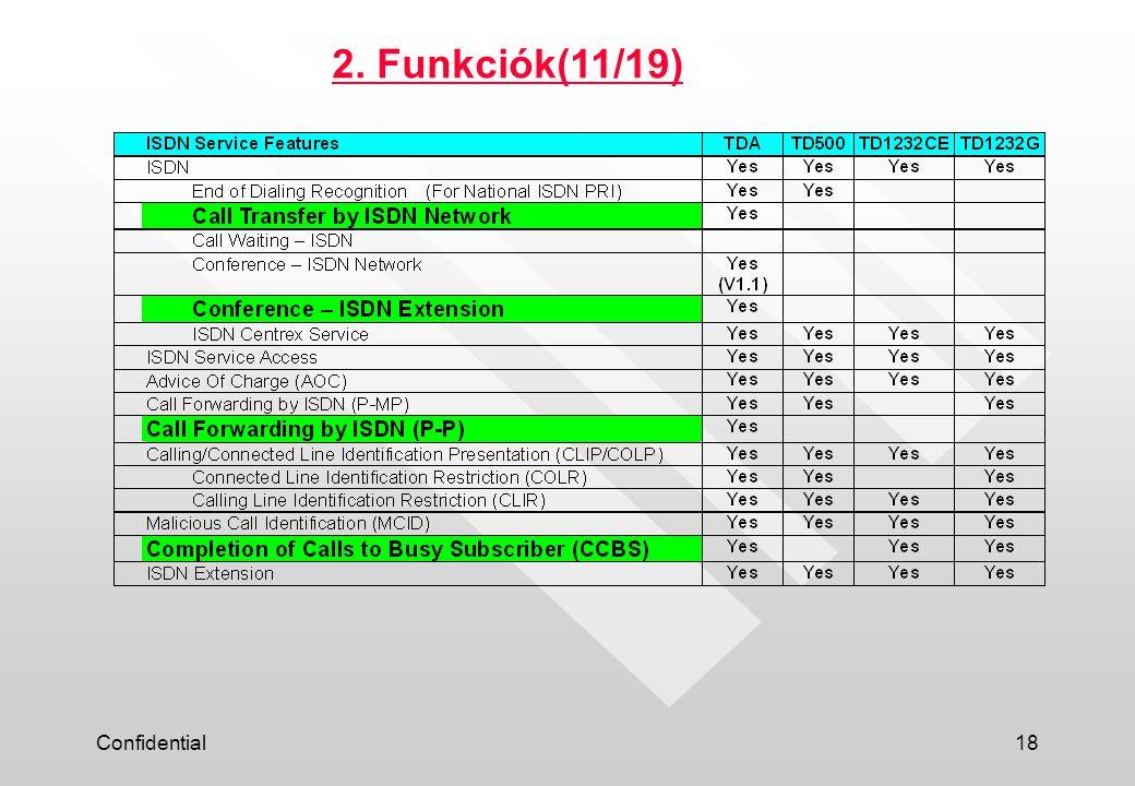 Confidential19 2. Funkciók(12/19)