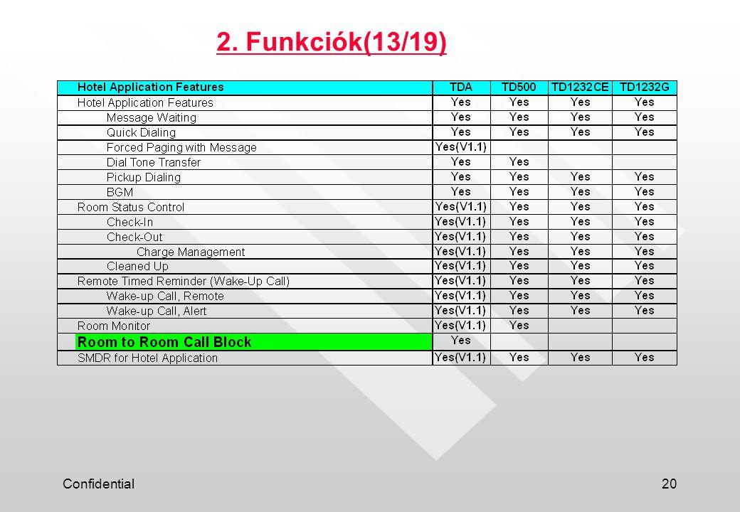 Confidential21 2. Funkciók(14/19)