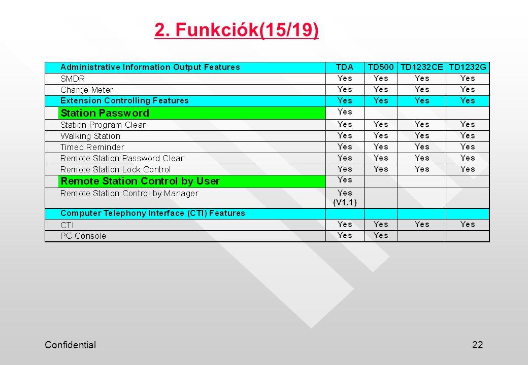 Confidential22 2. Funkciók(15/19)